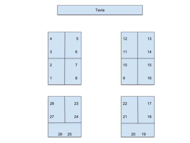 Debattartikel - Omorganisera borden (2)